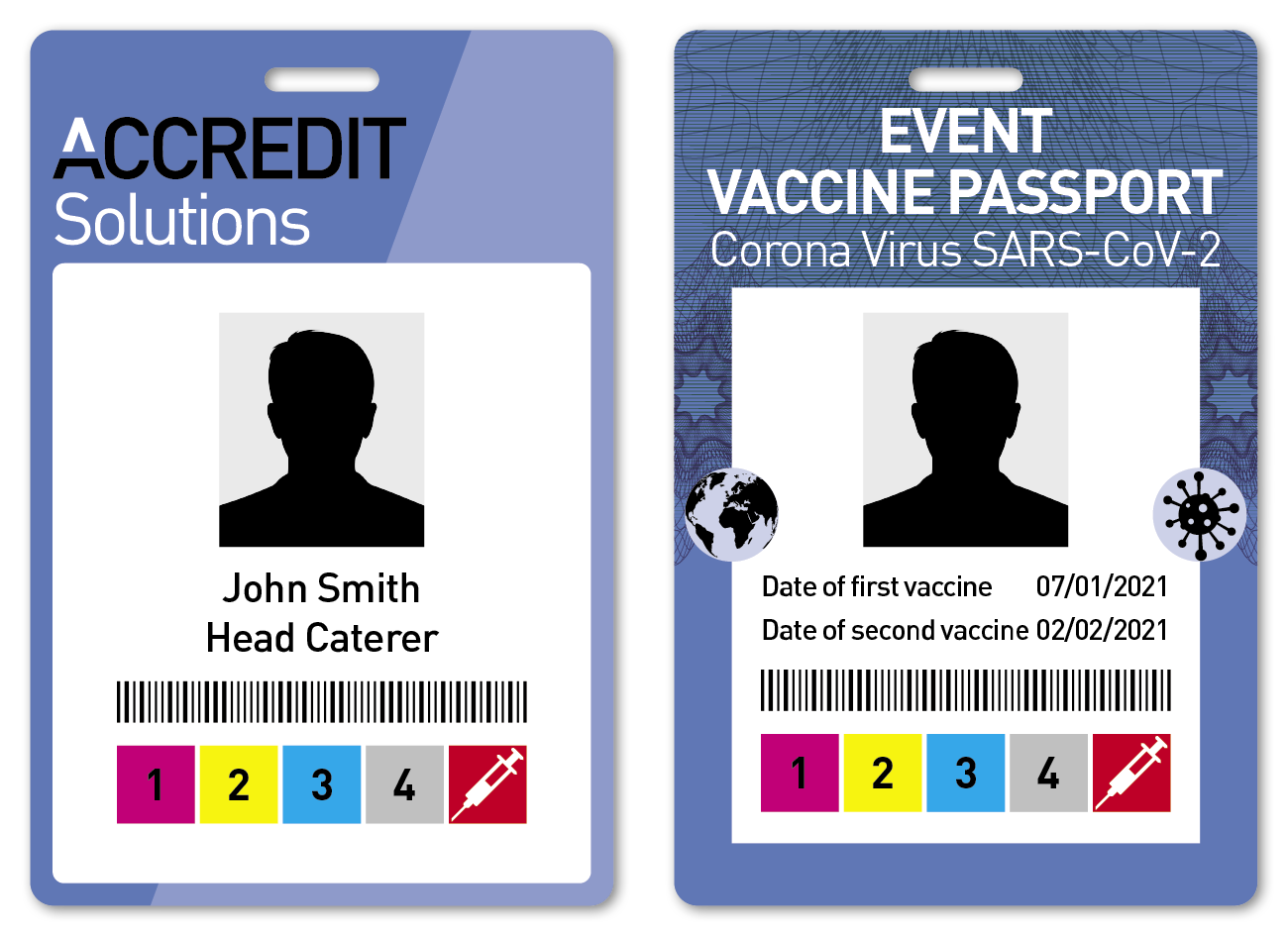 Vaccine passports: An investment for the future?